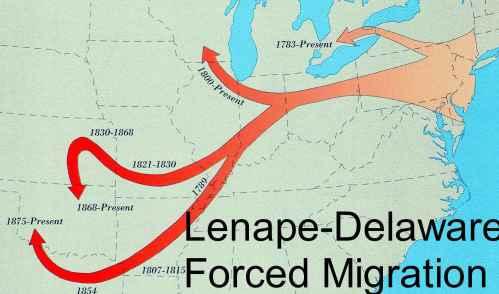 LenapeDelawareForcedMigration