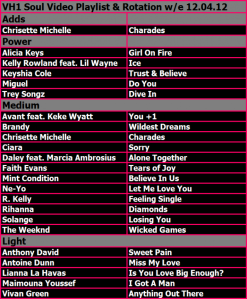Vh1-Soul-Playlist-12.04.12-e1354225519231