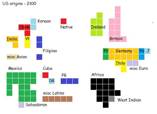 Actores anglosajones bajos Ethnic-21001