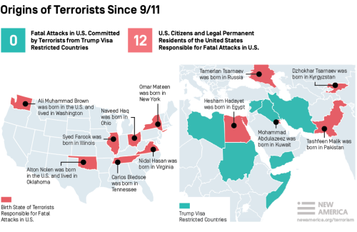 post-911-jihadists