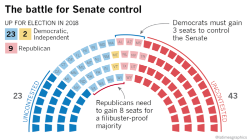 senate-graphic-la-times