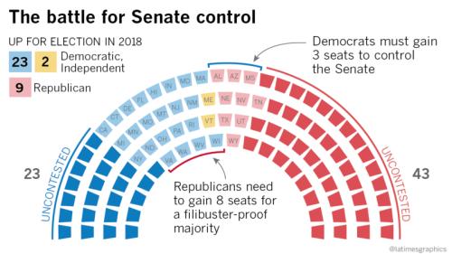 senate-graphic-la-times